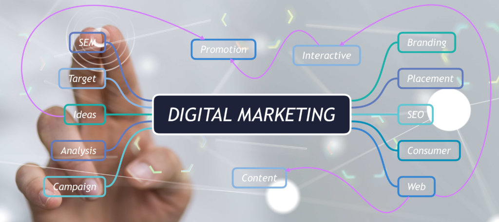 What a Digital Marketing Agency Can Do for Your Business